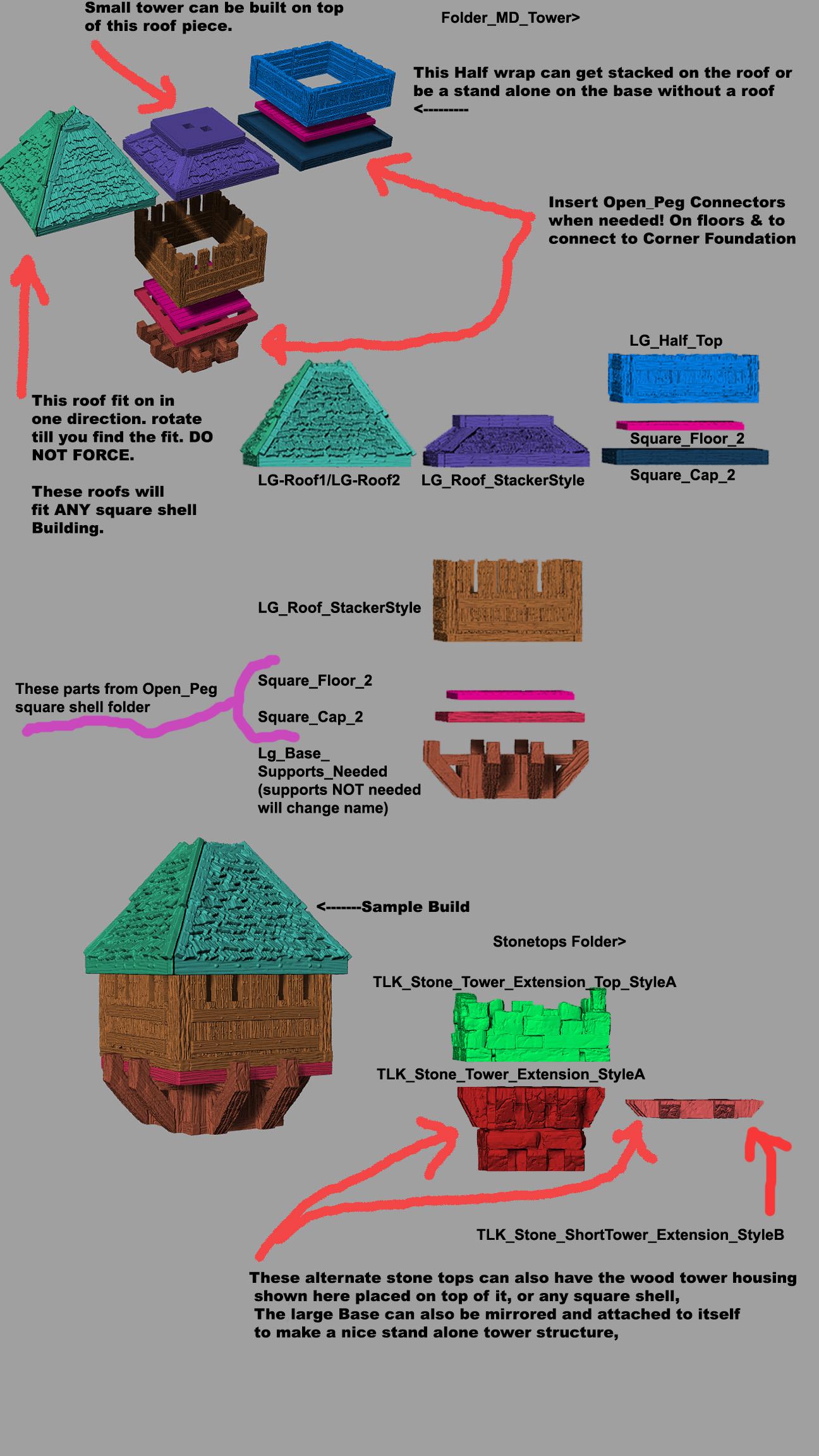 Citadel for 3d printing