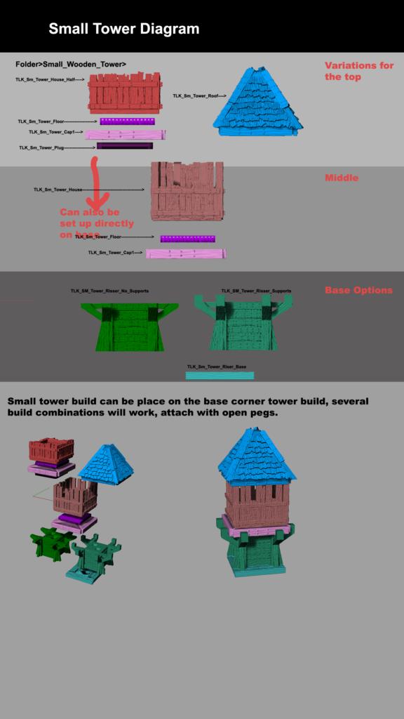 Ideal for Warhammer Fantasy Setting